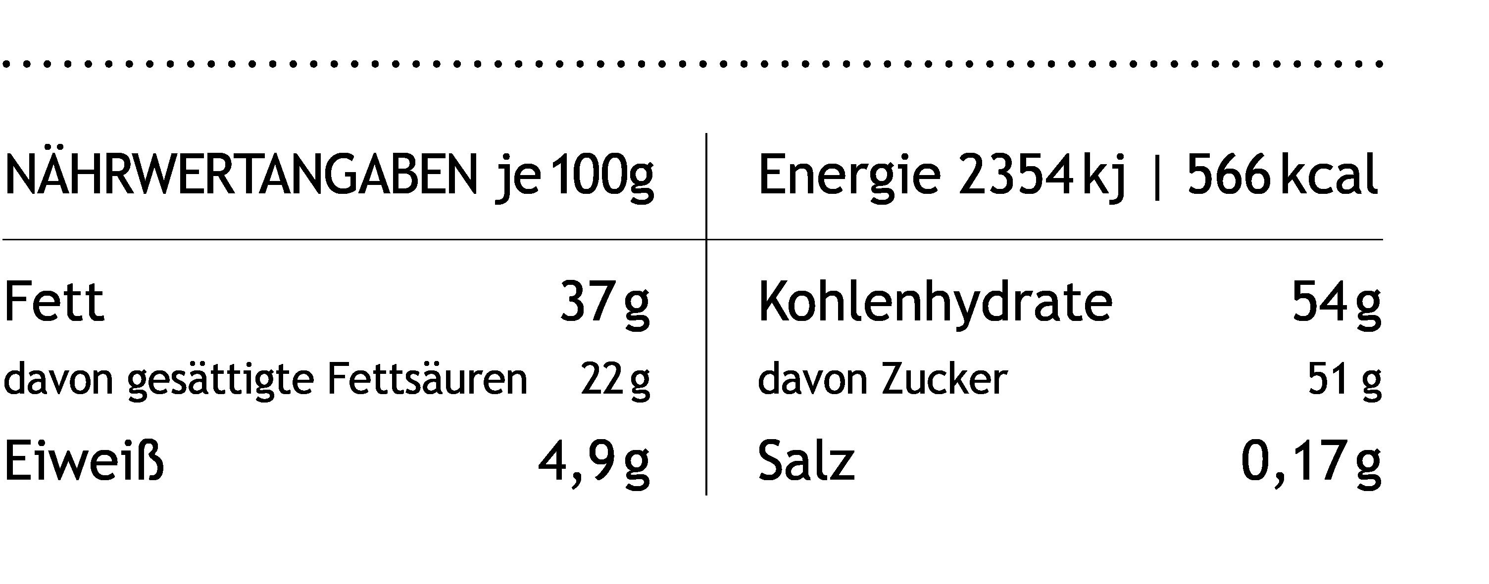 NW_Webshop_Tafeln_Mohn_und_kanadische_Preiselbeere
